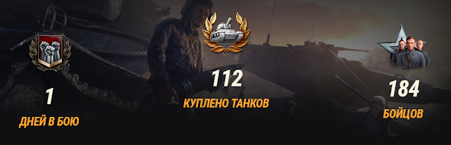 battle-tanks.games обзор