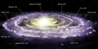 Ada Berapa Banyak Planet Di Alam Semesta Yang Mendukung Kehidupan?
