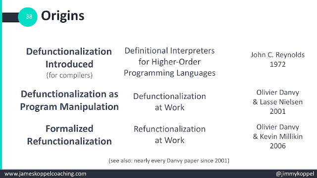 The Best Refactoring You've Never Heard Of | Path-Sensitive