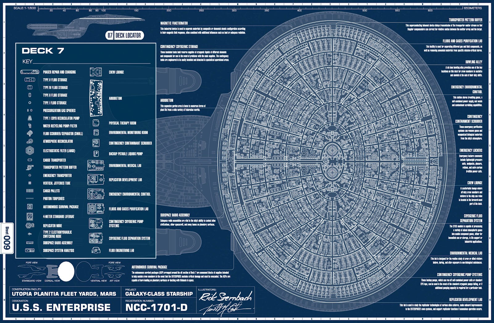 The Trek Collective: First details for On Board the USS Enterprise