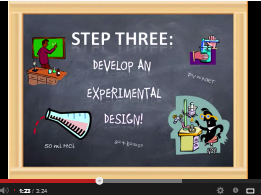 3 Learning Concepts Every 21st Century Teacher should Know