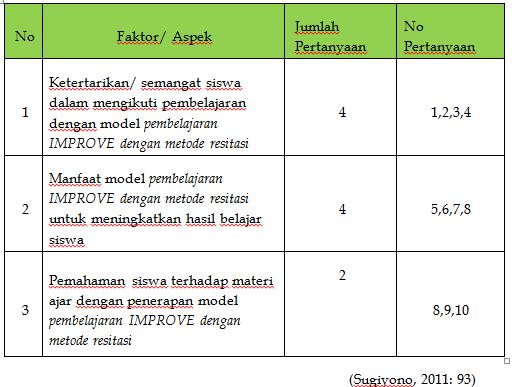 Contoh Proposal Skripsi 1 Bacaan Mahasiswa