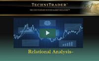 relational analysis explained webinar - technitrader