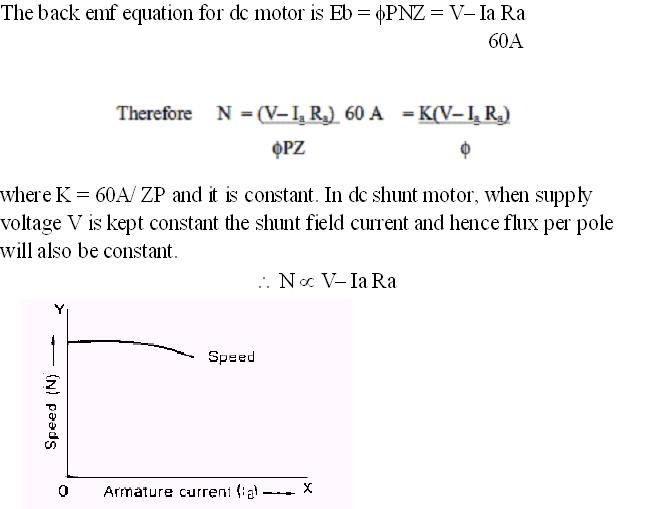 A media to get all datas in electrical science the speeds of the dc shunt motor decreases with increase in armature current due to loading sciox Images
