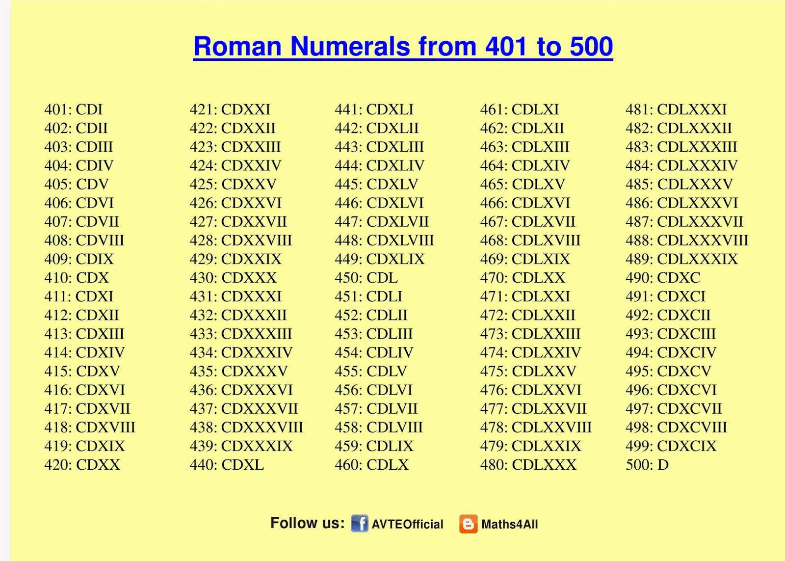 Maths4all Roman Numerals 401 To 500