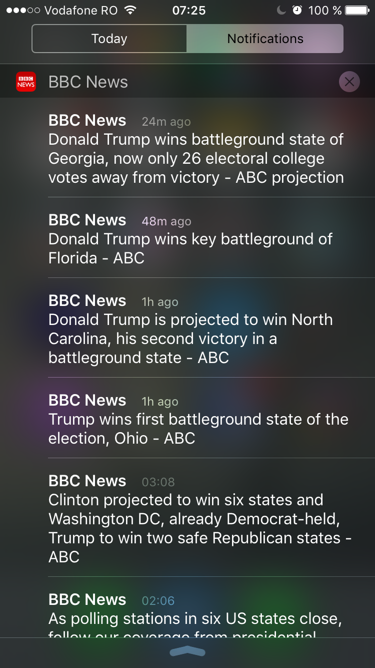 Notification center in iOS9 grouped by apps