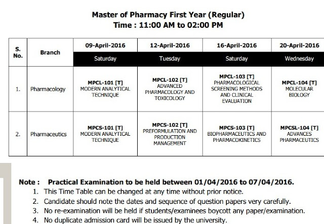 SSSUTMS Sehore M.Pharmacy 1st Year Exam Timetable 2016