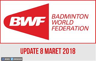 BWF World Ranking
