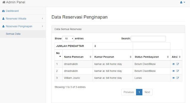 menampilkan data reservasi