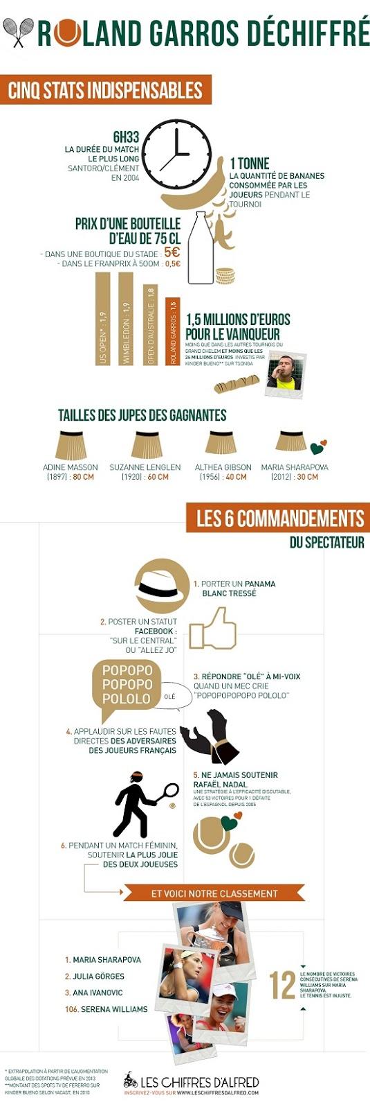 http://www.mercialfred.com/media-data/657/chiffre_infographie_657.jpg
