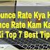 Bounce Rate Kya Hai Iska Kya Matlab Hota Hai Ise Kam Kaise Kar