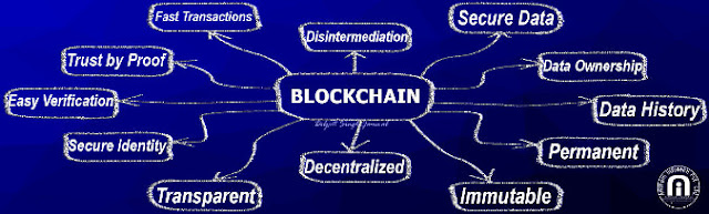 https://blog.antheminfotech.com/2018/04/block-chain-technology-introduction.html