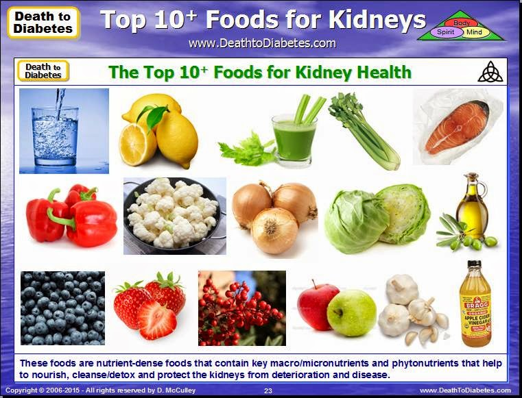Top Foods for the Kidneys