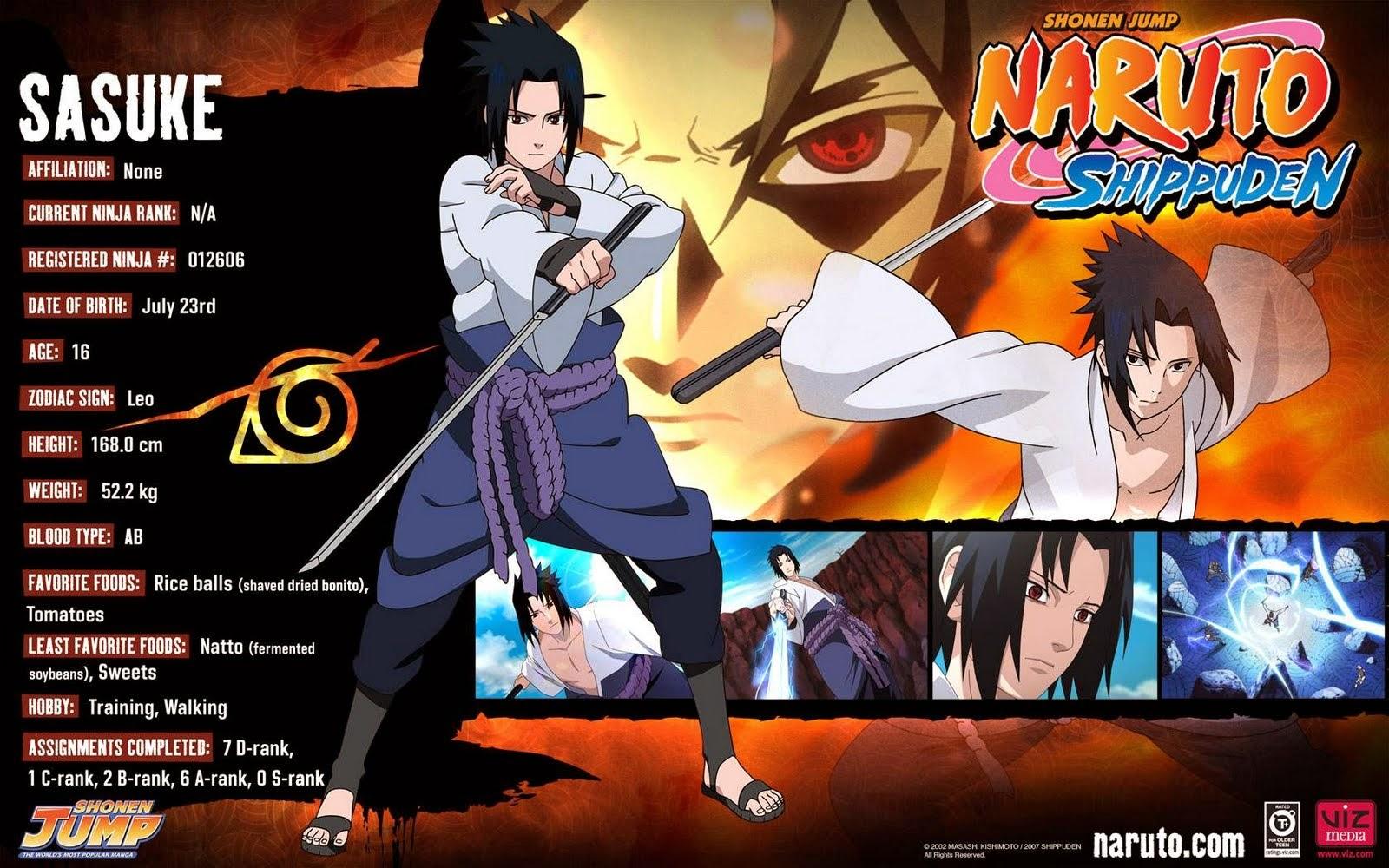 Profil Uchiha Sasuke