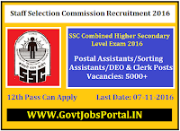 Staff Selection Commission (SSC) Combined Higher Secondary Level (10+2) Examination 2016 Apply Online Here