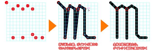 さそり座マークの描き方1