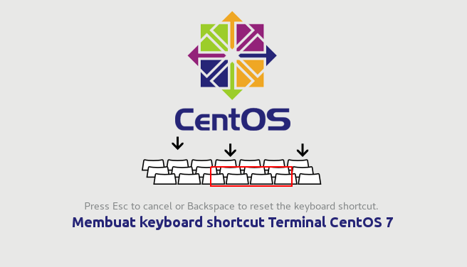 Cara Membuat Shortcut Keyboard Terminal di CentOS 7