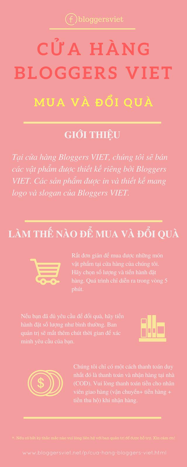 Bloggers VIET ra mắt Cửa Hàng Bloggers VIET - Nơi bạn có thể đổi và mua quà