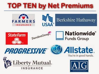 List of Auto Insurance Companies ~ General Auto Insurance