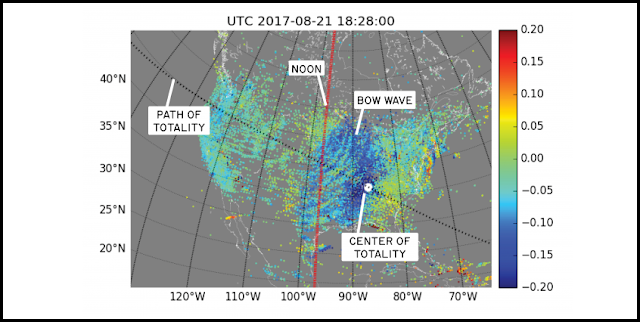 solar eclipse caused bow waves in earth s atmosphere
