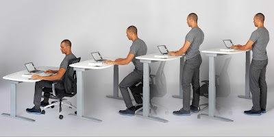 Healthy Stand Up Desk Operating Strategies