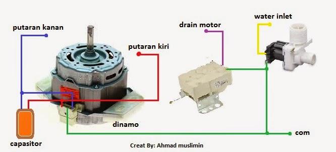 diagram%2Bmesin%2Bcuci%2Botomatis Wiring Mesin Cuci Tabung on