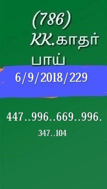 Kerala lottery abc guessing karunya plus KN-229 on 06.09.2018 by KK