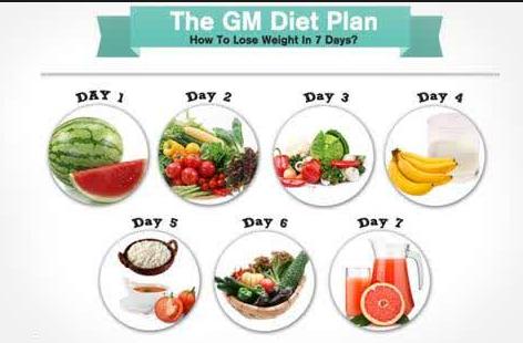 Turun 10 Kg Dalam 3 Hari Diet Sehat Ala Militer!