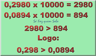 Fazendo a comparação de dois números decimais: 0,298 e 0,0894