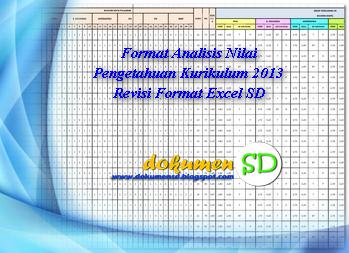 Format Analisis Nilai Pengetahuan Kurikulum 2013 Revisi Format Excel SD