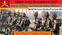 Indian Army Recruitment 2017– Territorial Army Officers