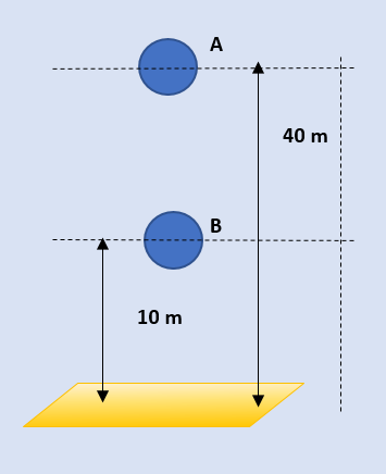 Kumpulan Soal Dan Pembahasan Soal Ujian Nasional Un Fisika Sma Part 1 Energi Gammafis Blog