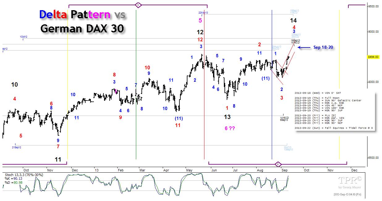 Dax 3o