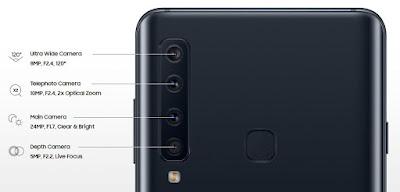 Caratteristiche del telefono Samsung di gamma media 4 telecamere posteriori