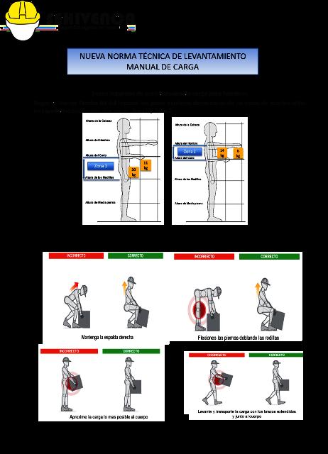 Norma Técnica de Levantamiento Manual de Carga