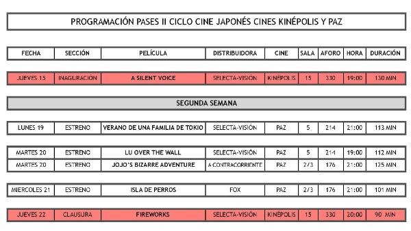 II Ciclo de Cine Japonés en Madrid, del 15 al 22 de marzo.