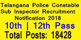 Telangana Police Constable 2018