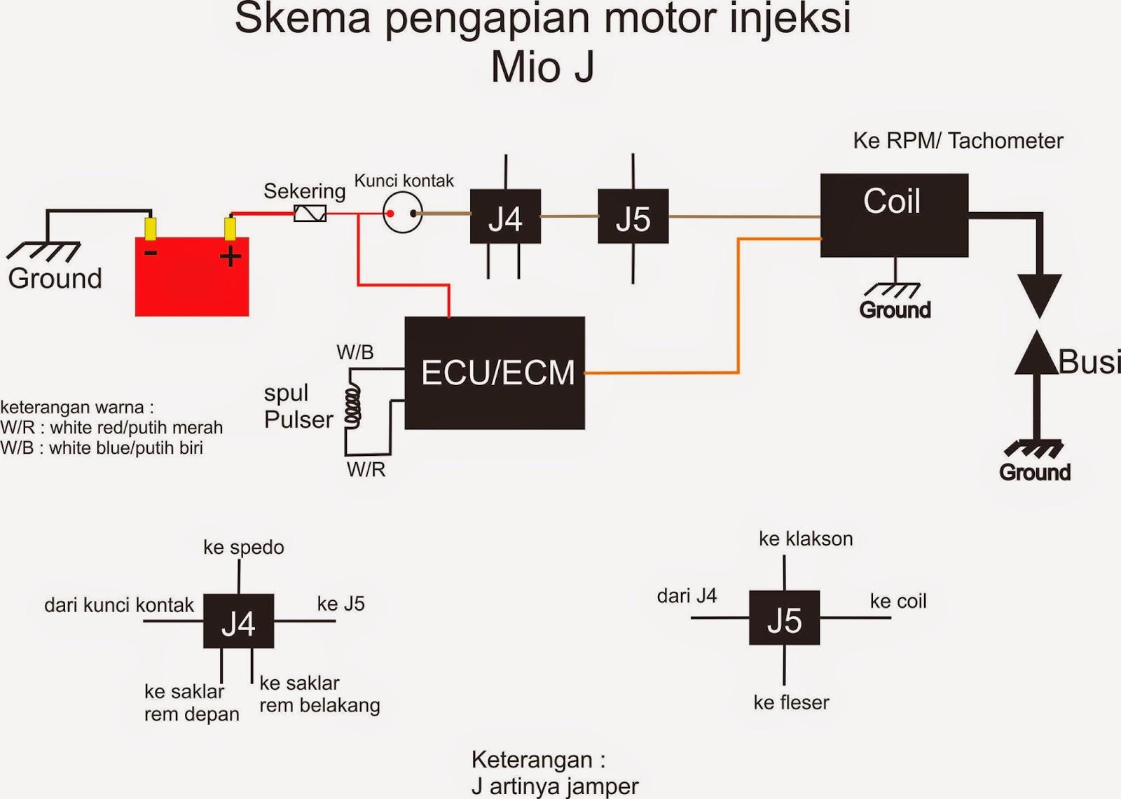 Yamaha Mio Soul Electrical Wiring Diagram Pioneer Avh 280bt Sistem Pengapian Motor Injeksi