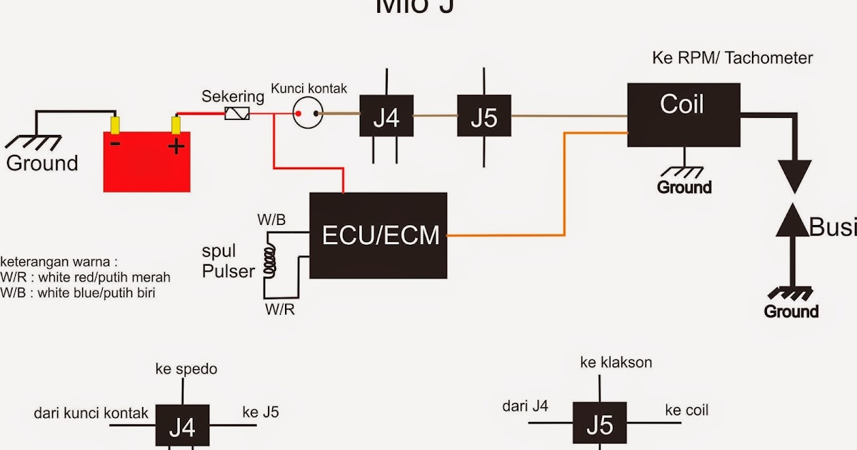 Magnificent Wiring Diagram Yamaha Mio J Electrical Wiring Diagram Symbols Wiring Digital Resources Anistprontobusorg