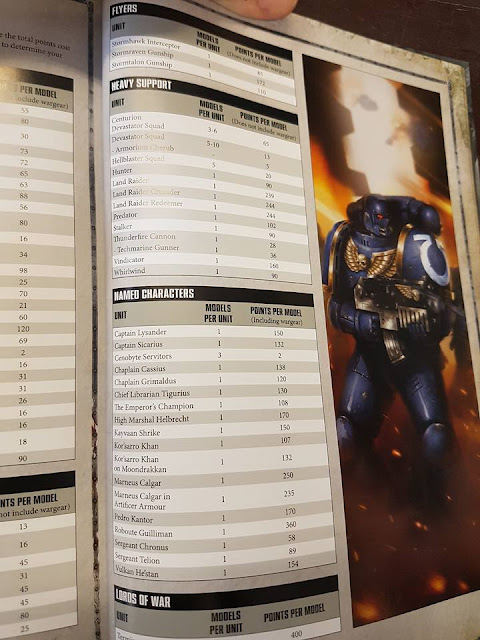 Index Marines Espaciales Warhammer 40.000