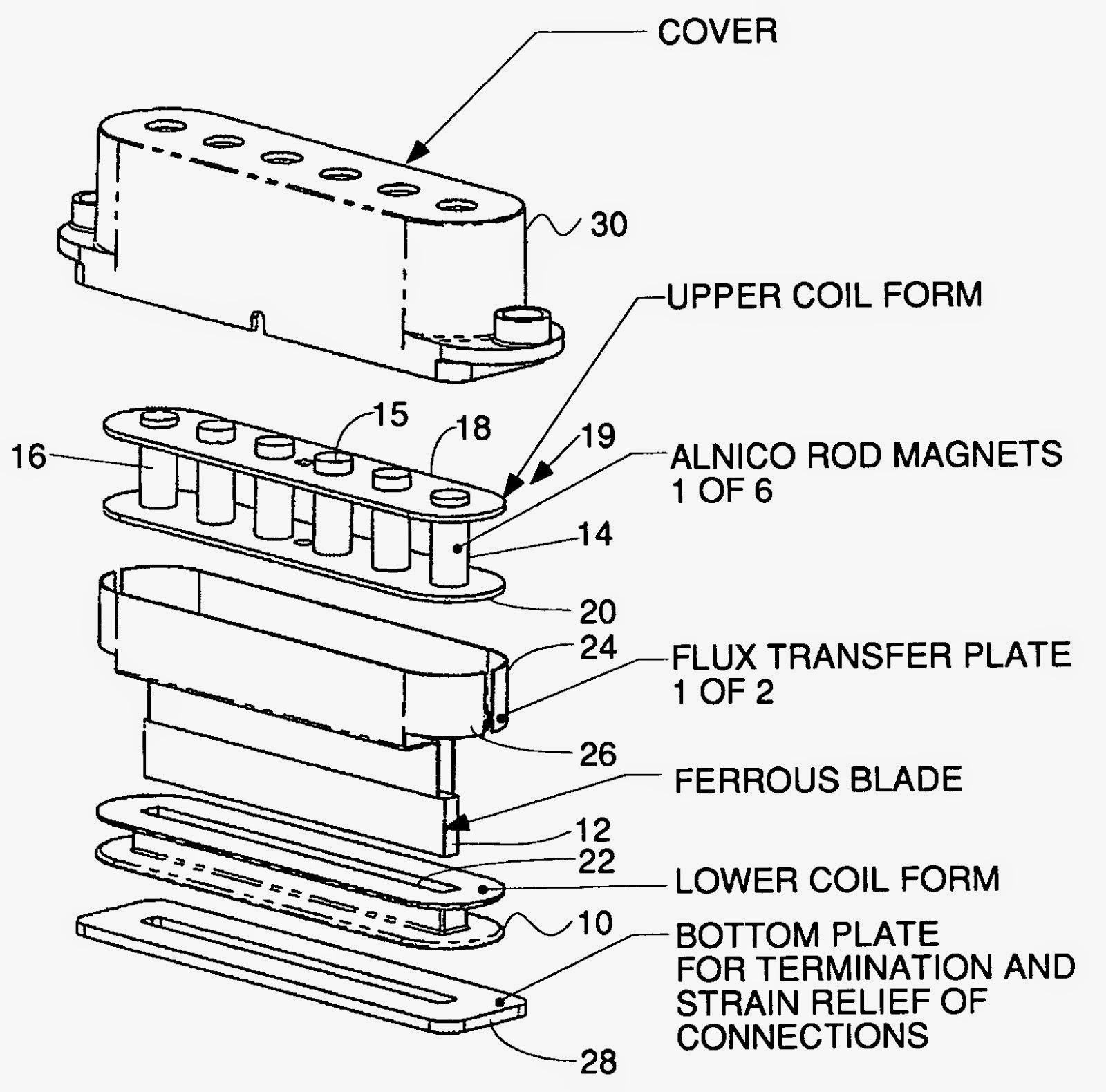 3 wire single coil pickup wiring diagram two speed starter guitar kit builder magnets alnico vs ceramic