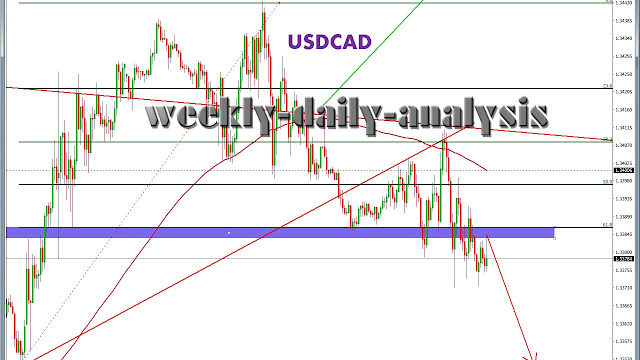 http://www.weekly-daily-analysis.co/2019/03/live-trade-usdmxn.html