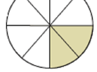 Contoh Soal Cerita Matematika Kelas 3 SD Materi Pecahan