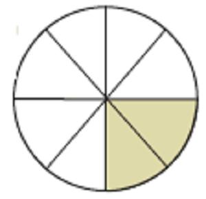 Soal Ulangan Harian Matematika Kelas 3 SD Materi Pecahan
