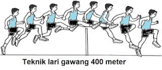 Teknik Dasar Lari Gawang 400 Meter