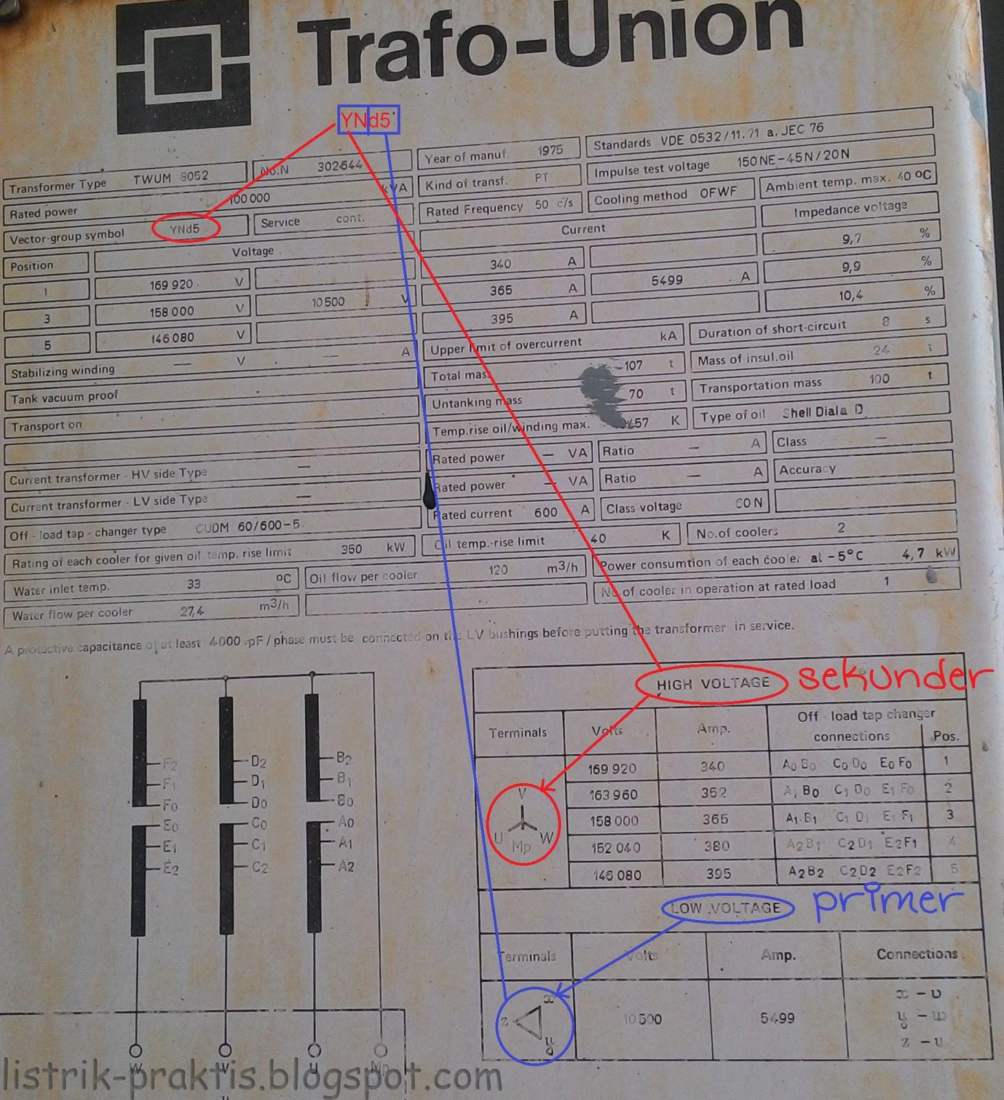 Fine Onan 5 0 Cck Wiring Diagram Photos - Wiring Diagram Ideas ... Wiring Onan Diagram Cck on briggs and stratton wiring diagram, liebherr wiring diagram, taylor wiring diagram, clark wiring diagram, karcher wiring diagram, transfer switch wiring diagram, atlas wiring diagram, sullair wiring diagram, sears wiring diagram, voltage regulator wiring diagram, rv wiring diagram, gilson wiring diagram, schematic wiring diagram, ignition coil wiring diagram, dorman wiring diagram, bomag wiring diagram, generator wiring diagram, detroit wiring diagram, lesco wiring diagram, bush hog wiring diagram,