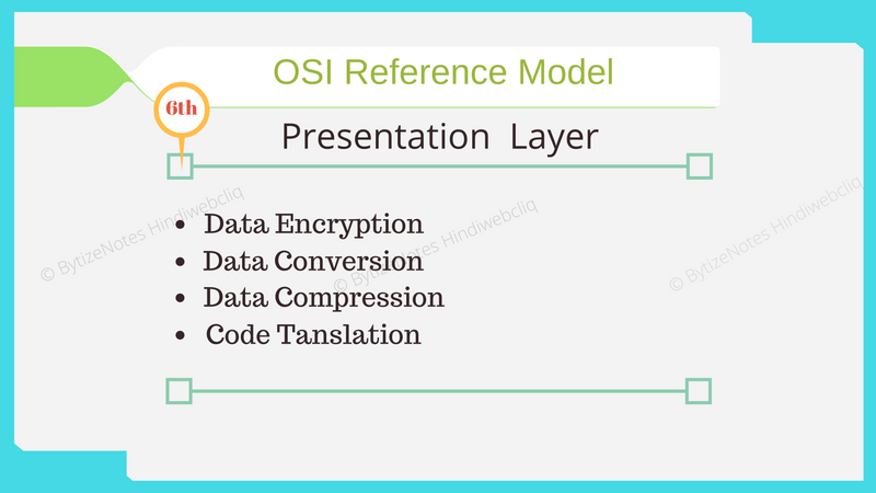 Presentation-layer-of-osi-model