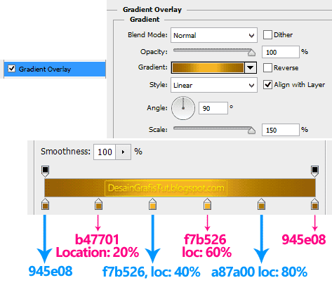 Pengaturan-Gradient-Overlay-untuk-teks-emas