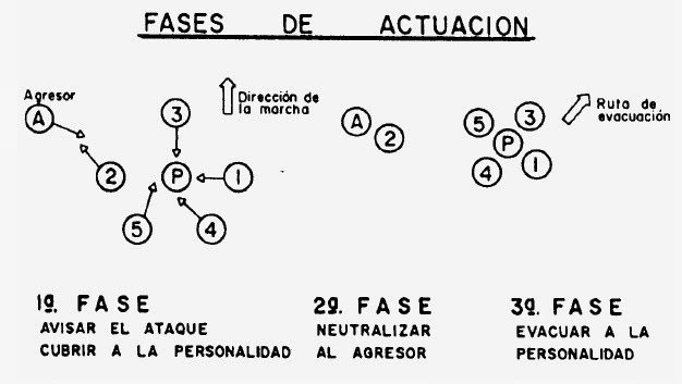 Manual Escoltas Proteccion Vip: full version free software