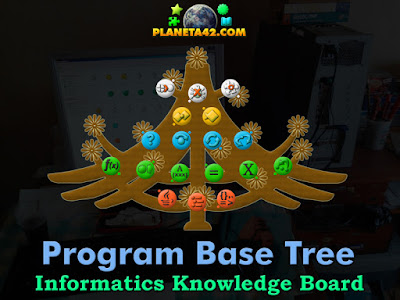 Play Programming Base Tree